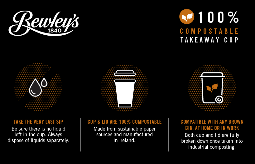 Bewley's Compostable Takeaway Coffee Cups Design