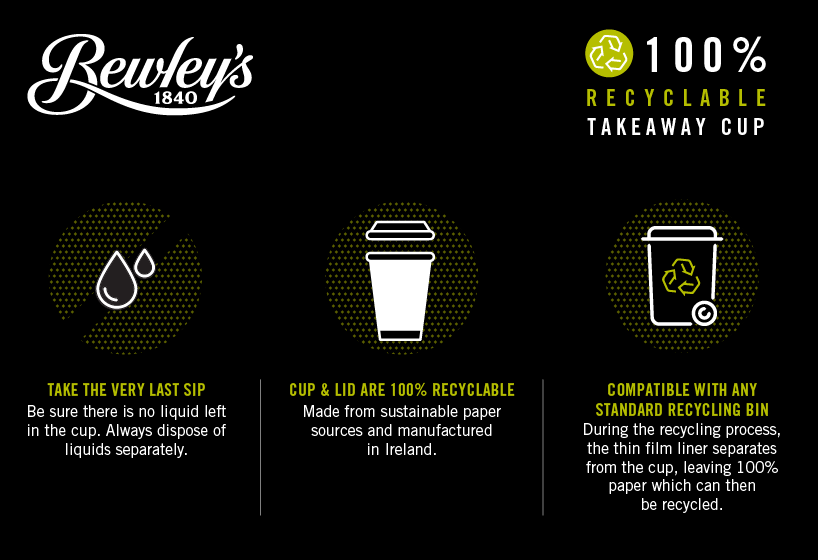 Bewley's Recyclable Takeaway Coffee Cups Design